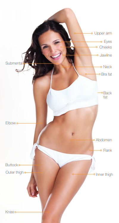 cellulite reduction by NuEra
